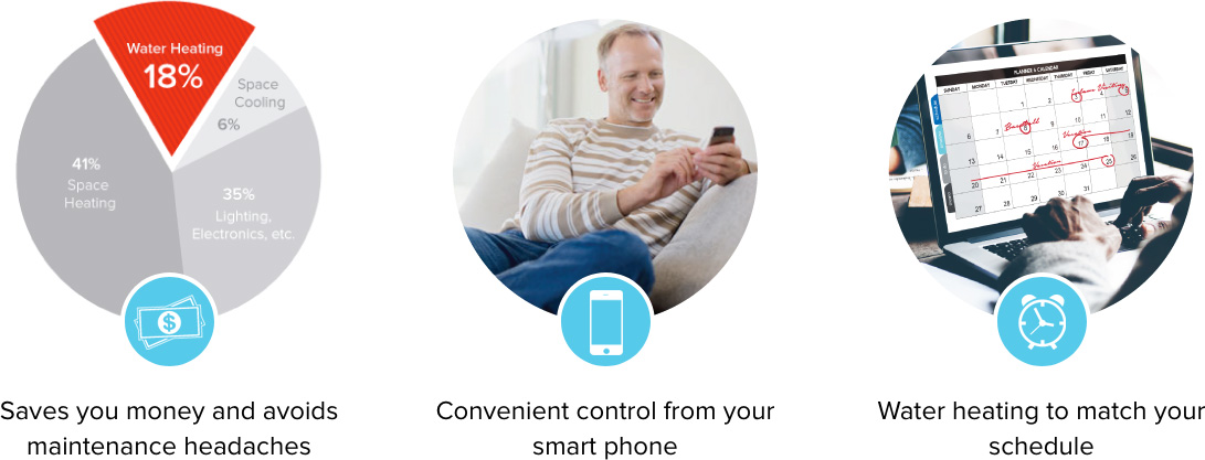 Water Heating Control Connected Home Fl